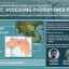 Riverscope: Assessing Hydropower Projects